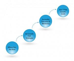 Voyager-Growth-Plan