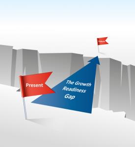 Growth Readiness Gap